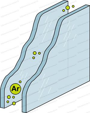 double vitrage gaz argon