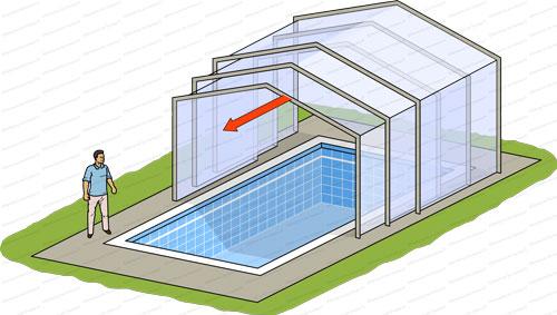 abri piscine haut