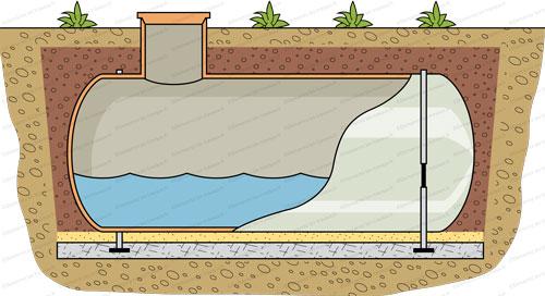 installation cuve recuperation eau pluie