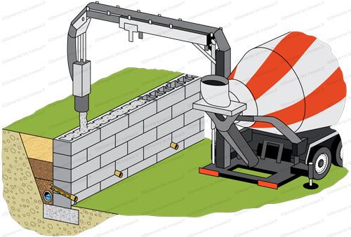 mur parpaing a bancher