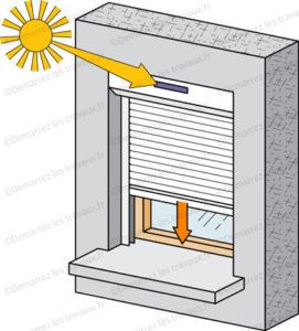 volet roulant electrique solaire