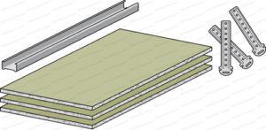 composants faux plafond placo