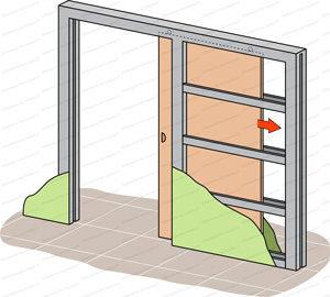 Pose d 39 une porte coulissante dans une cloison en placo - Prix d une porte coulissante scrigno ...