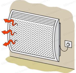 radiateur electrique rayonnement