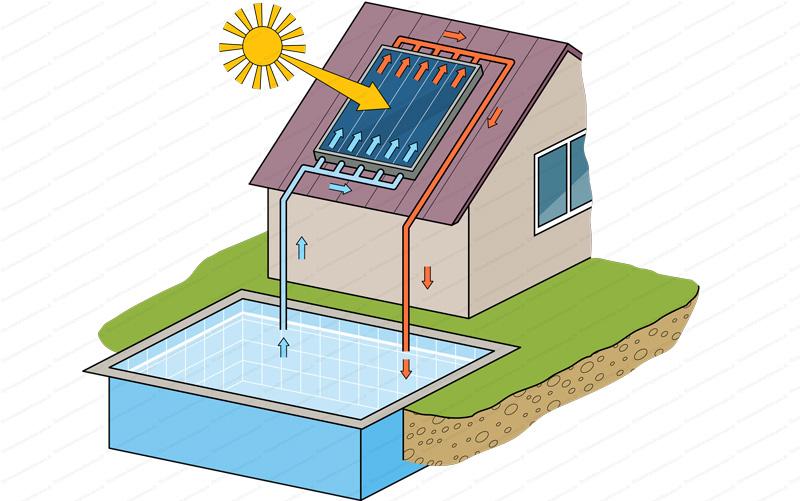 chauffage-piscine-solaire